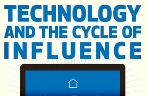 Technology and the Cycle of Influence